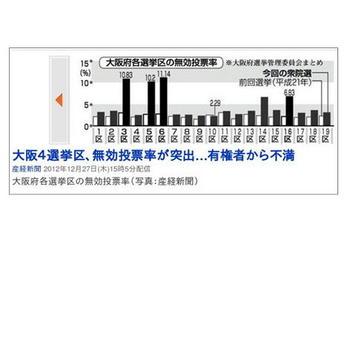 公明vs.共産の2区 無効票15%.JPG